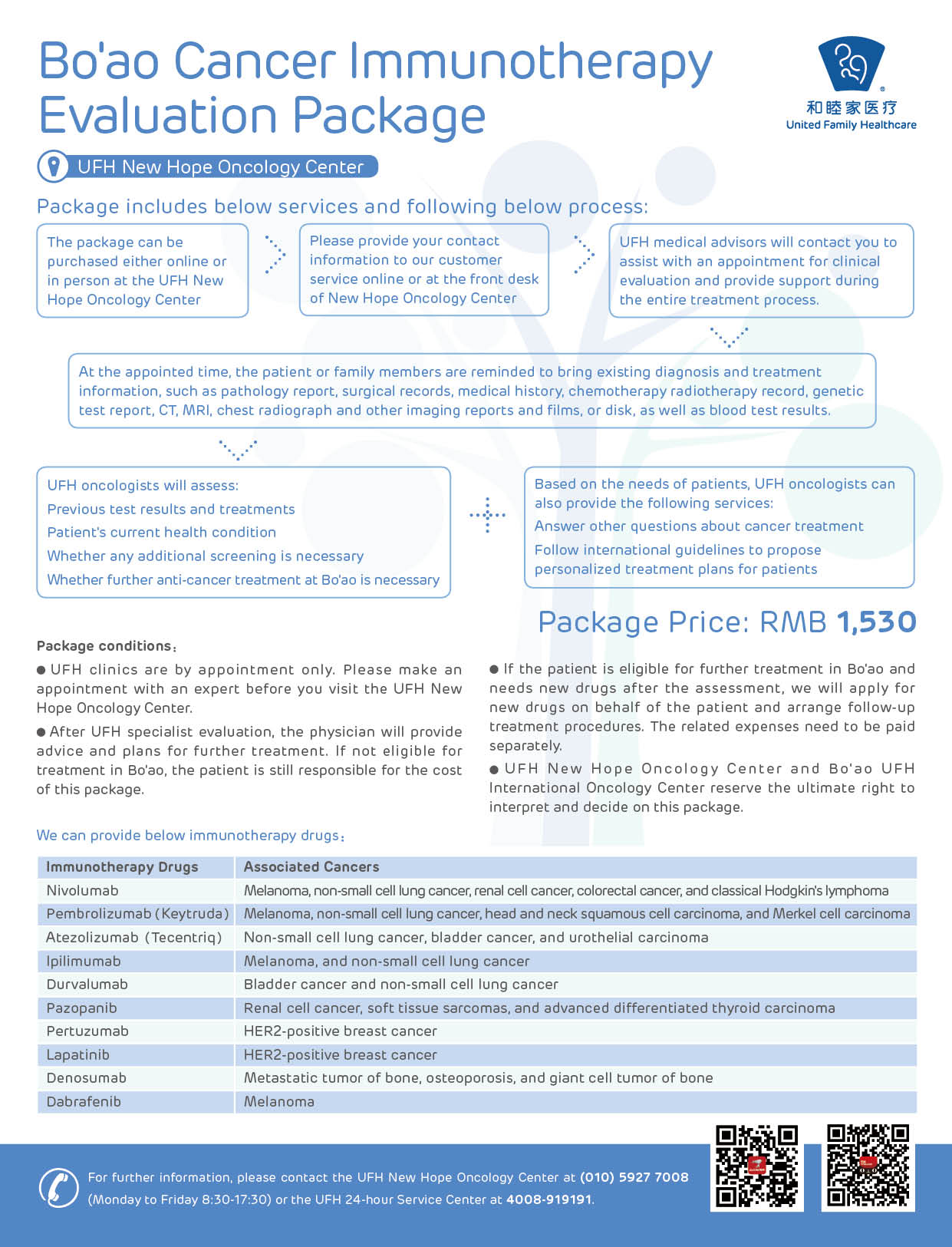 Immunotherapy Package Flyer 2
